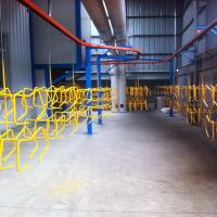 Professional Powder Coating Solution Process For Industrial Metal Coating Manufactures