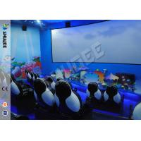 Blue Ocean Theme Park Dynamic 7d Cinema Equipment Large HD Arch Screen Manufactures