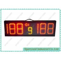 Electronic Scoreboard for Basketball & Football Manufactures
