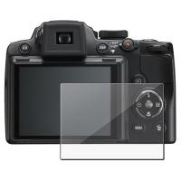 tempered glass screen protector for camera Nikon, Canon, Sony Manufactures