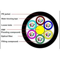 Optical Fiber Cable Manufactures