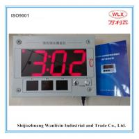 Wall-mounted thermometer for steelmaking temperature measurement Manufactures