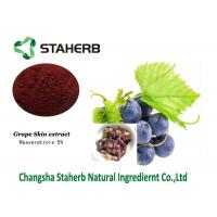 Natural Organic Cosmetic Ingredients Manufactures