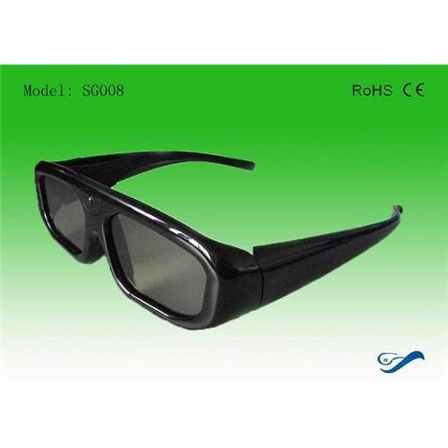 Best Glasses For Panasonic Dc