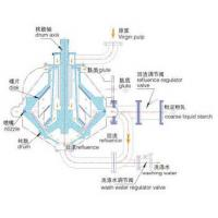 Adopting top-suspension driving starch centrifugal separators for corns Manufactures