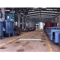 Autoclaved Aerated Concrete Machinery