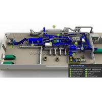 Waste To Energy Manufactures
