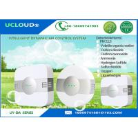 Indoor Automatic Home Air Freshener Systems Intelligent Air Quality Detector PM 2.5 Manufactures
