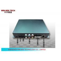 High Resoluton Standalone Digital Signage Advertsing Media Player Manufactures