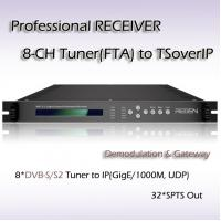 IPTV DVB-S/S2 Professional Receiver Eight-Channel DVB-S/S2 TO IP Streaming Manufactures