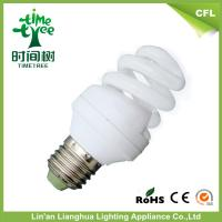 LED Replacement CFL Full Spiral 18w 20w Energy Saving Light Bulbs 5500k 6500k Fluorescent Light Manufactures