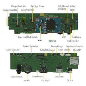 Cheap Samsung Cortex-A8 S5PC110 Development Kit Manufactures