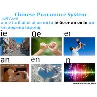 Chinese Language Lessons Online Pinyin Part3 For 6 Vowel Manufactures