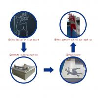 temperature controlled thermal packaging foam digital cutting system machine Manufactures