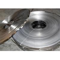 Corrosion Resistant Nickel Alloy Strip Uns N04400 Multi Purpose Material Manufactures