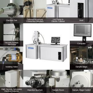 OPTO-EDU 15x - 500000x Scanning Electron Microscope Schottky Emission Electron Gun A63.7080 Std FEG SEM