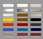 Aluminium Composite Panel (ACP)--- PVDF Manufactures