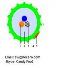 2core EPFU optical fiber cable Manufactures