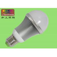 Epistar 2700k Warm White JCH - QP - 6W E27, B22 Led Night Light Bulbs For Hotels, Museum Manufactures