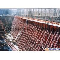 Single side formwork for retaining wall Manufactures