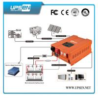 Hot Selling Popular New Orange DC to AC PV Solar Power Inverter Manufactures