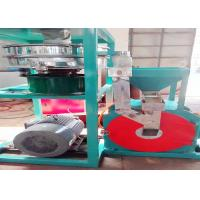 High Speed Cowhide PVC Recycling Machine Dust Free Wind Pressure 3700rpm Manufactures