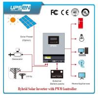 Solar Inverter 1k 2k 3k 4k 5k Hybrid Solar Inverter with PWM Controller Manufactures
