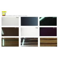 High glossy Acrylic Sheet(PMMA) for building decoration(1220*2440*0.9MM) Manufactures