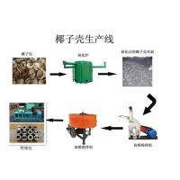 charcoal briquette making machine price Tel:0086-18739193590 Manufactures