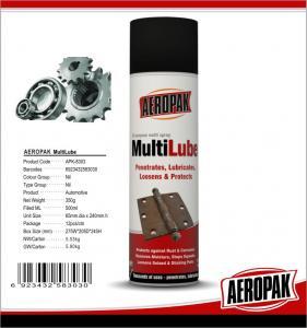 Anti Rust Lubricant Manufactures