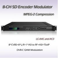 REM7308 Eight-Channel CVBS TO DVB-C MPEG-2/H.264 SD Encoding Modulator Manufactures