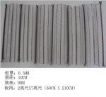 Expanded Metal Rib Lath Mesh Fiberglass Mesh Construction Building Material Manufactures