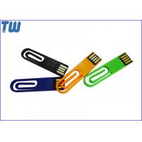 the thumb drive essay Usb flash drive, thumbdrive faq you this largely depends on your intended use for the drive most thumb drives come pre-formatted as fat32 for cross-platform.