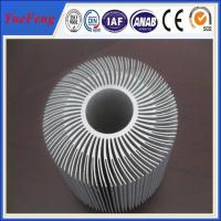 Extruded Aluminum Round Heat Sink,Sunflower Heat Sink New Design Manufactures