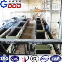 China Autoclaved aerated concrete (AAC) making machine on sale
