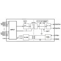 Buy cheap temperature signal measurement and monitoring RS485/232 temperature signal from wholesalers