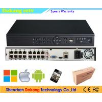 NVR Network Video Recorder Manufactures