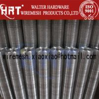 welded wire mesh&welded iron wire mesh&galvanized welded mesh Manufactures