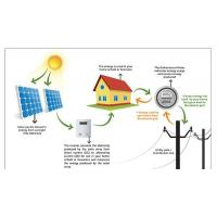 4500 W Load Power Residential Solar Power Systems / Solar System For Home Manufactures