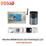 video door phone Manufactures