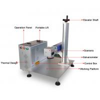 Portable Raycus laser source 20 watt fiber laser marking machine for metal Manufactures