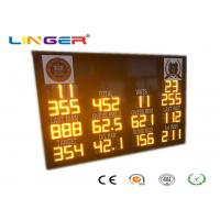 Buy cheap 6inch Digit Inside Led Cricket Scoreboard for sale with Customized Logo from wholesalers