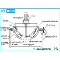 Efficient Heating Vertical Electric Heating Jacketed Kettle Manufactures
