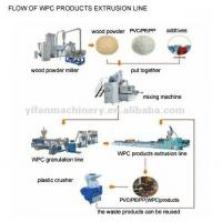 Wood Plastic Profile Extrusion Line , Conical Twin Screw Extruder Manufactures