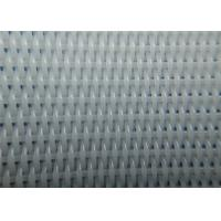 Woven Type Double Layer Polyester Paper Machine Clothing Dryer Screen Manufactures