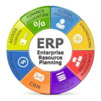 Convenience Erp Financial Systems Windows Systems Supported / Erp Solutions For Small Business Manufactures