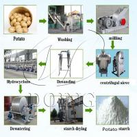 Buy cheap Factory price potato starch production line machine manufacturer from wholesalers