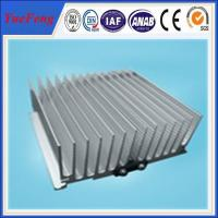 ISO9001 trustworthy new design aluminum heat sink extrusion manufacturer Manufactures