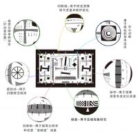 Sineimage ISO12233 Reflective Camera Resolution Test Chart Manufactures