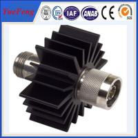 Hot sales! aluminum heatsink extrusion Aluminium Strips for Automobile Industry Manufactures